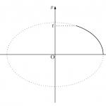 摂理人satoも注目・「楕円曲線」とは??上級編