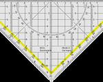 幾何学の数学史と世界史との関連性その1