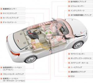 タカタ株式会社自動車製品